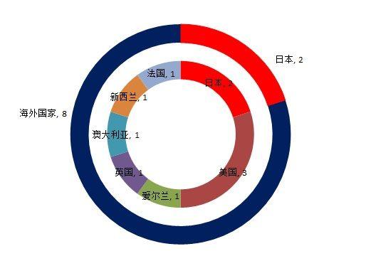 全球首个区块链赛马项目Keibacoin落地世界第一赛马国家--日本
